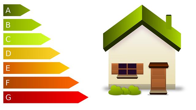 energimærkning pris